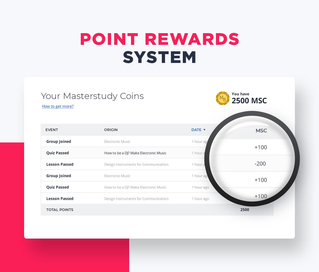 Education WordPress Theme Instructors Payouts and Rewards