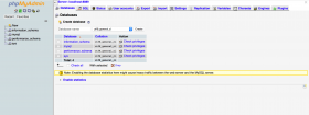 The Create New Database page in phpMyAdmin.